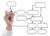 Flussdiagramm Einkaufsprozesse digitalisieren und optimieren